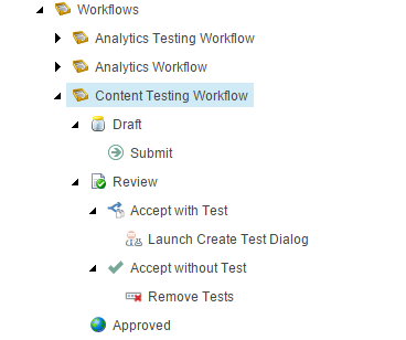 Sitecore Workflow with Content Testing